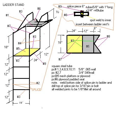 tree stand building plans